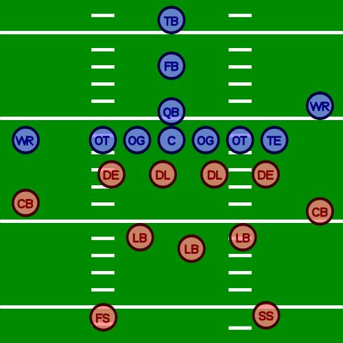 defensiva-ofensiva-futbol-americano